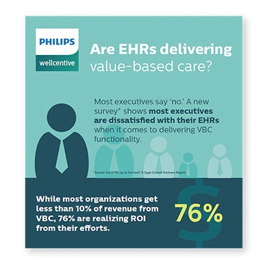 Philips Population Health Management - Are EHRs delivering value-based care?