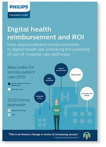 Philips Population Health Management - Digital health reimbursement and ROI