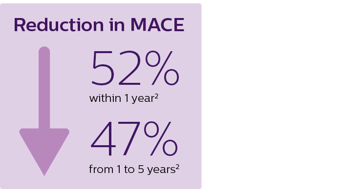 Reduction in mace