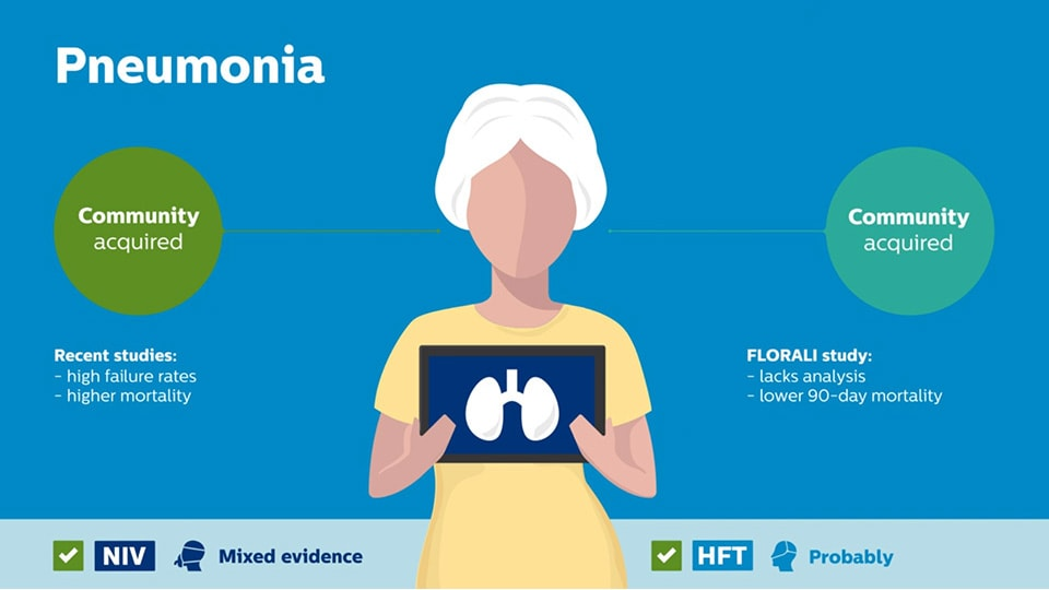 Pneumonia answer video