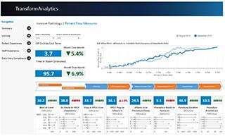 Philips TransformAnalytics provides a quick view of high-level metrics as well as details for volume, patients, staffing, and more.