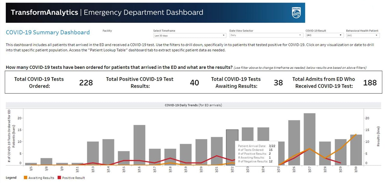 covid 19 dashboard summary download image