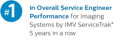 #1 in Overall Service Engineer Performance for Imaging Systems by IMV ServiceTrak* 4 years in a row