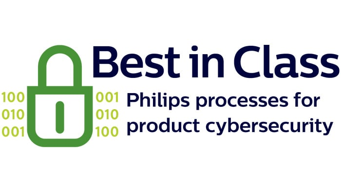 Best in class Philips processes for product cybersecurity
