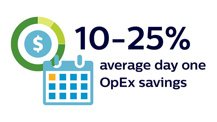 10 to 25% Average day 1 OpEx savings