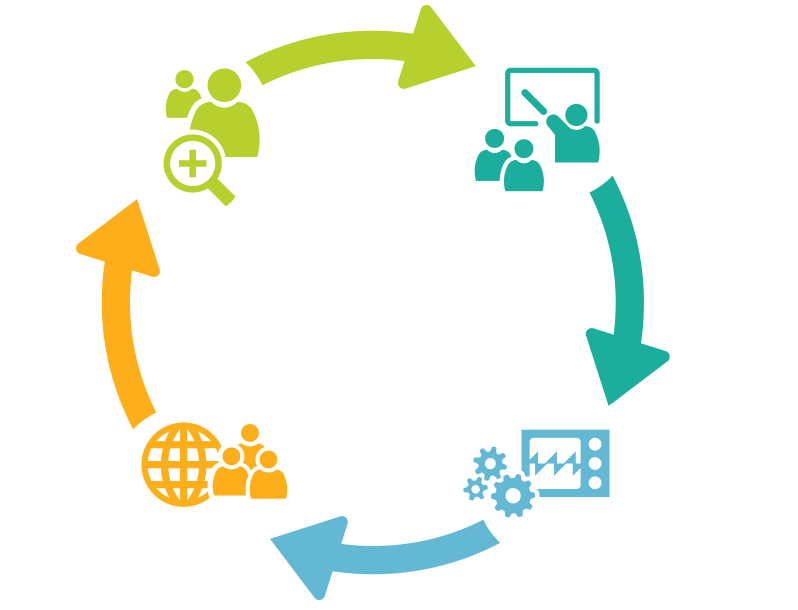RightFit Service Agreements