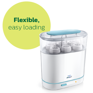 Philips Avent Electric Steam Sterilizer Flexible