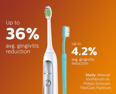 clinical studies rh usa philips com sonicare toothbrush vs manual philips sonicare toothbrush manual
