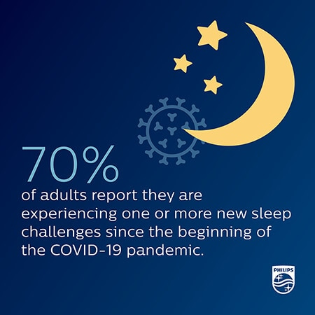World Sleep Day Survey Results infographic 2