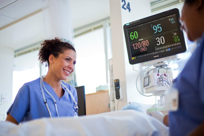 Philips patient monitoring solutions