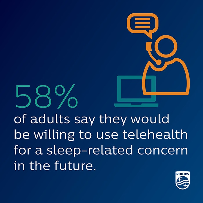 Download image (.jpg)  Description: Telehealth for Sleep